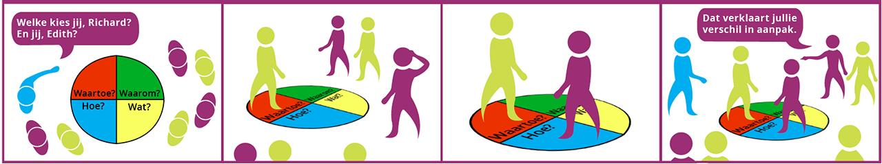 Samen leren | Organisatieontwikkeling | Reorganisatie